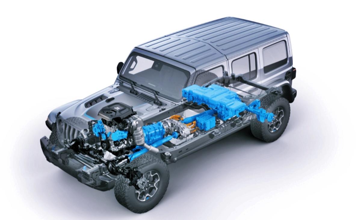 2023 Jeep Wrangler Unlimited Engine